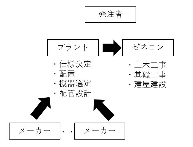 ローディングデータ1
